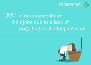 employees-lack-of-engagement
